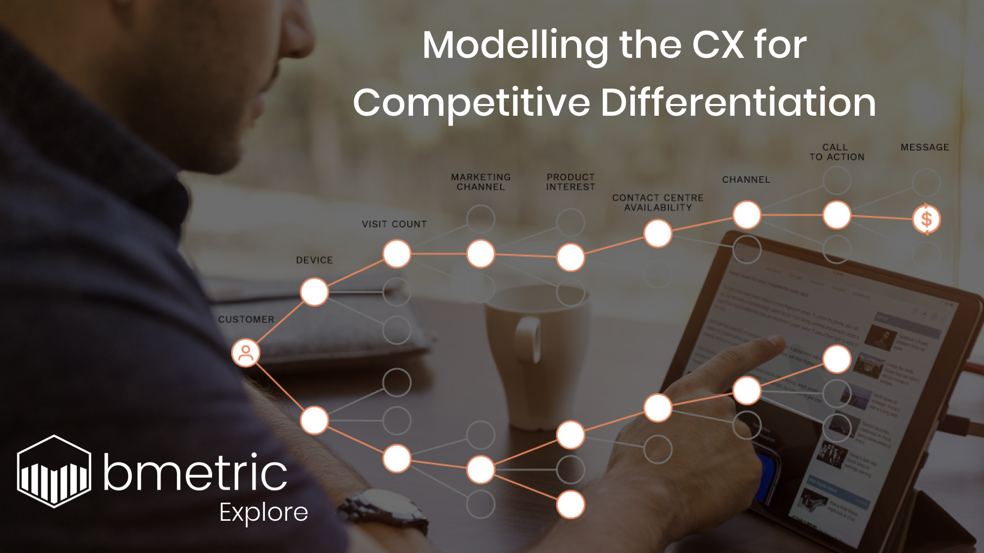 Modelling the CX for Competitive Differentiation