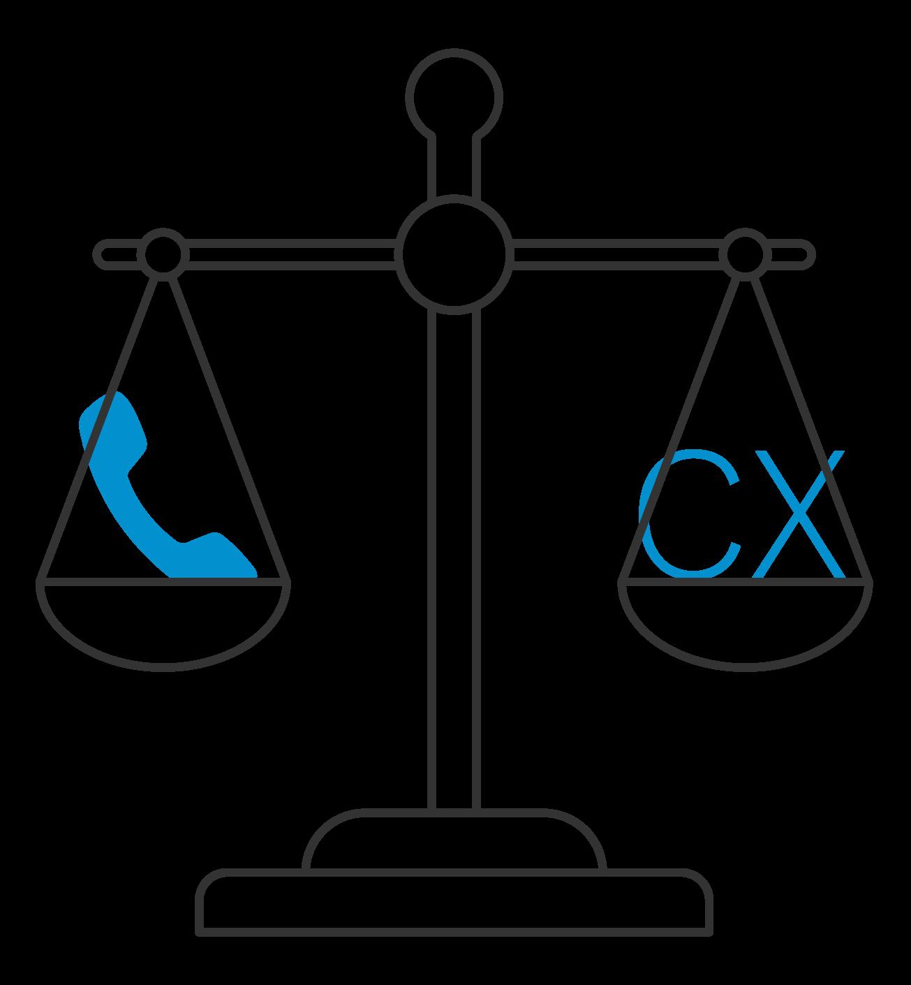 Call Center / Customer Experience Balance